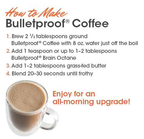Shop for Bulletproof in Australia